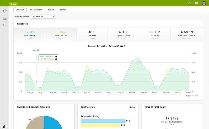 screen-manager-analytics