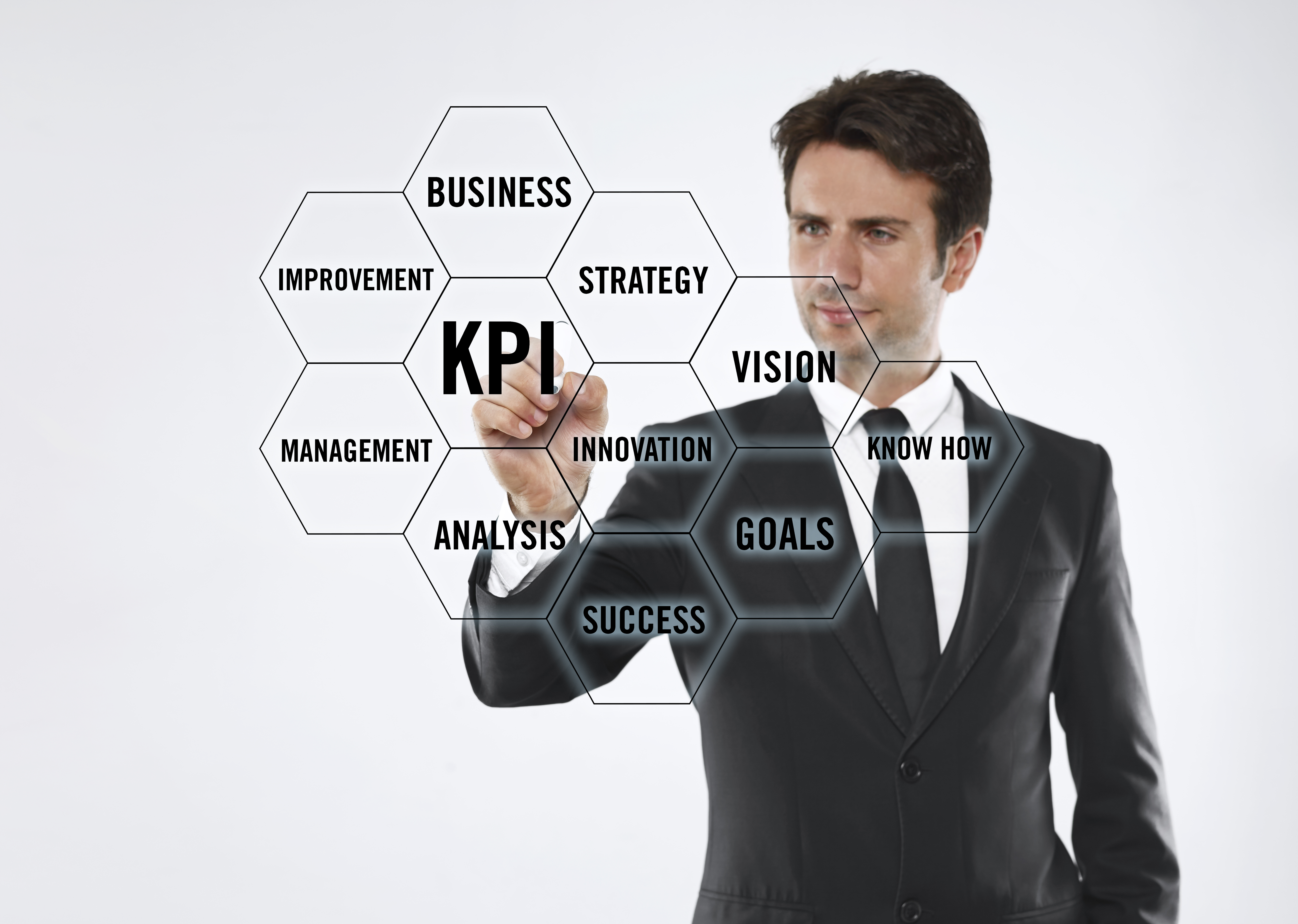 kpis-improve-business-processes